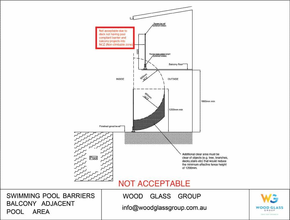 Pool Adjacent Pool Area